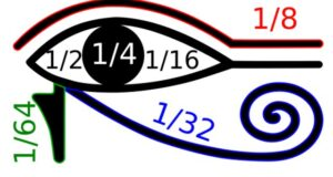 Caratula de Aritmetica